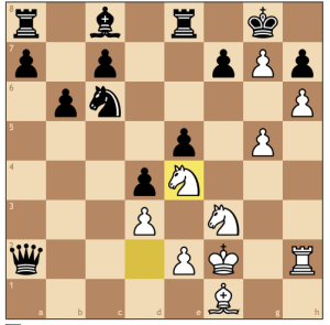 Pawn checkmate, using your pawns for checkmate, checkmate in chess, how to checkmate in chess, chess strategy, learn how to play chess