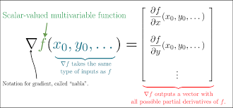 Partial Derivative 13