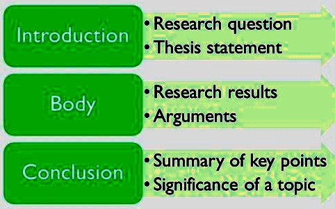 How to write a good research paper with 10 steps 1