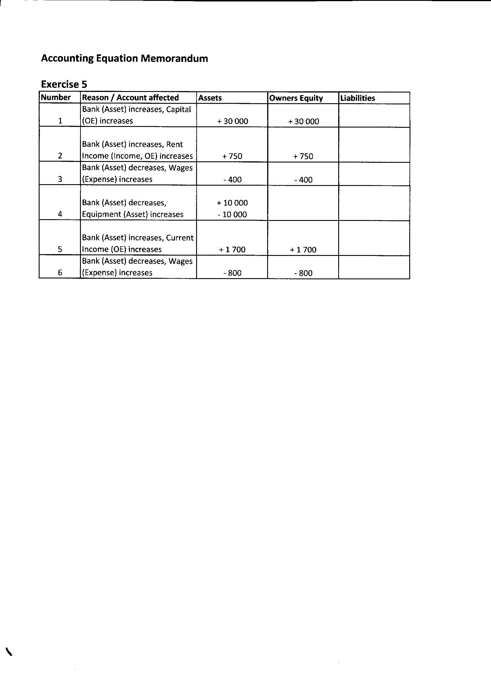 Accounting Equation Worksheet Grade 8
