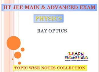 Ray Optics (Physics) Notes for IIT-JEE Exam