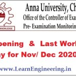 Anna University Reopening Date 2020