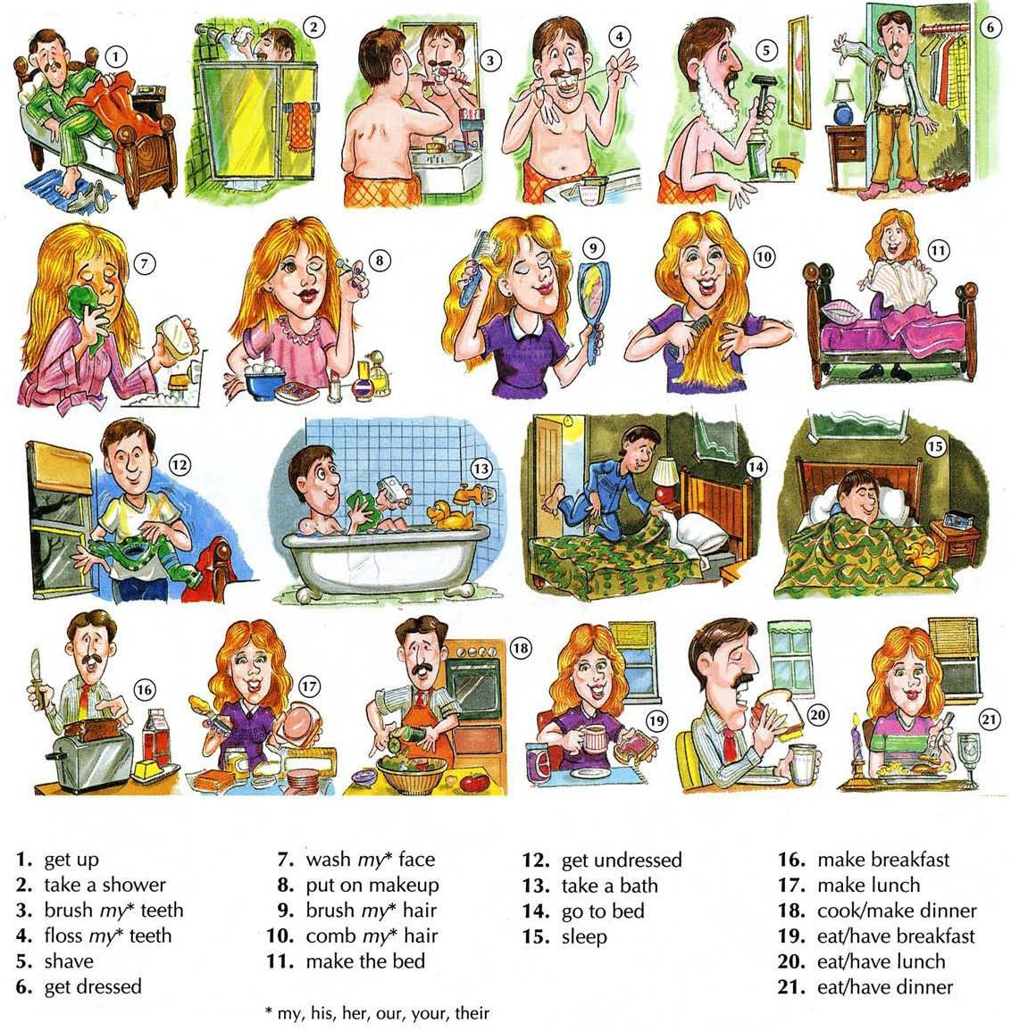 Talking About Daily Routine Improve Your English Fun