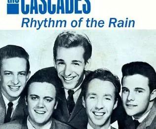 Learn English with Songs - Rhythm Of The Rain