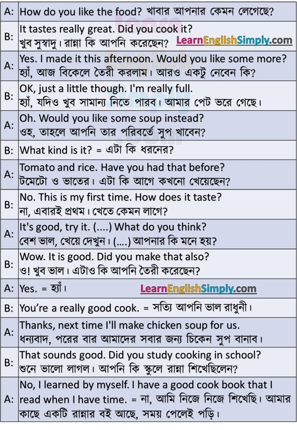 Conversation Part 03 - Learn English Simply