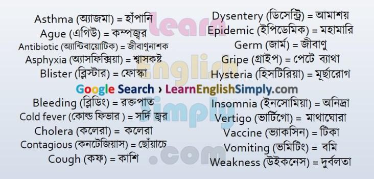 Vocabulary Disease