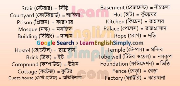 Vocabulary Dwelling House