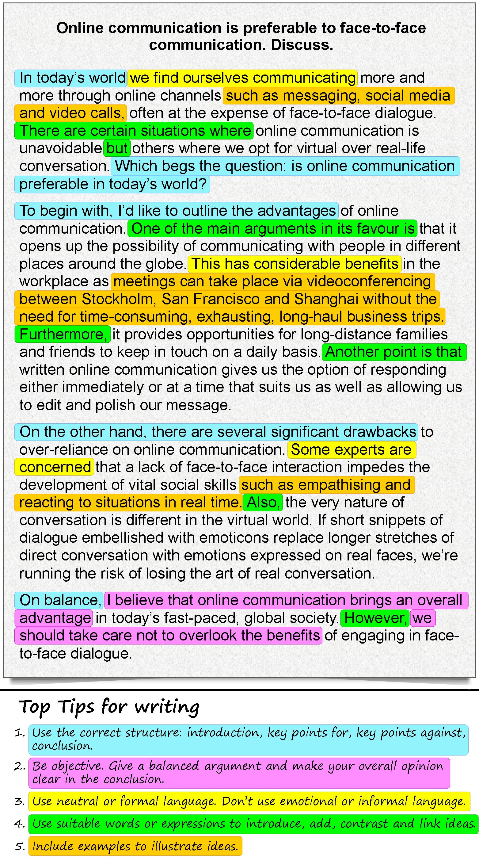 A For And Against Essay About Online Communication