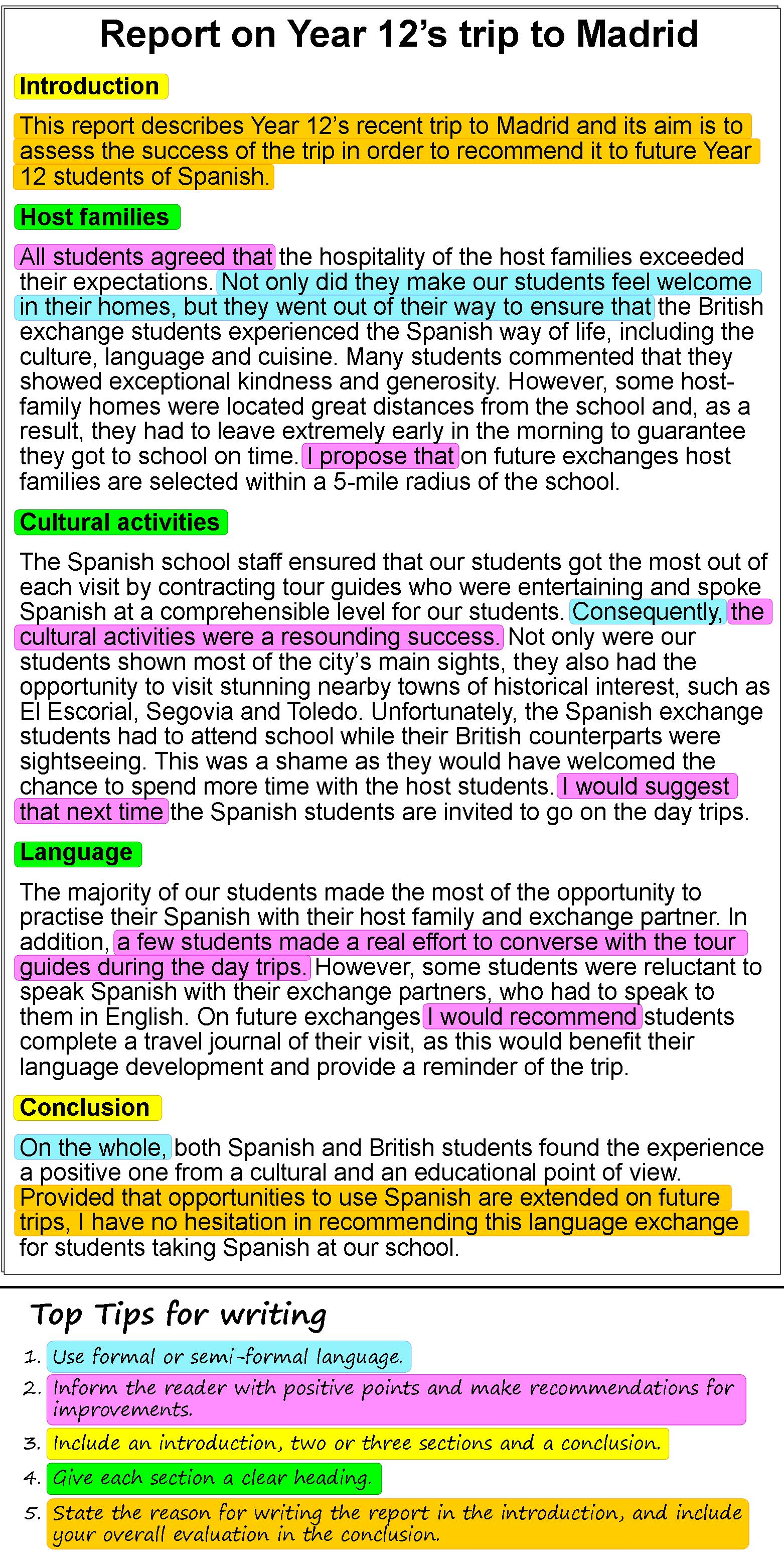 A Report On A School Trip Abroad