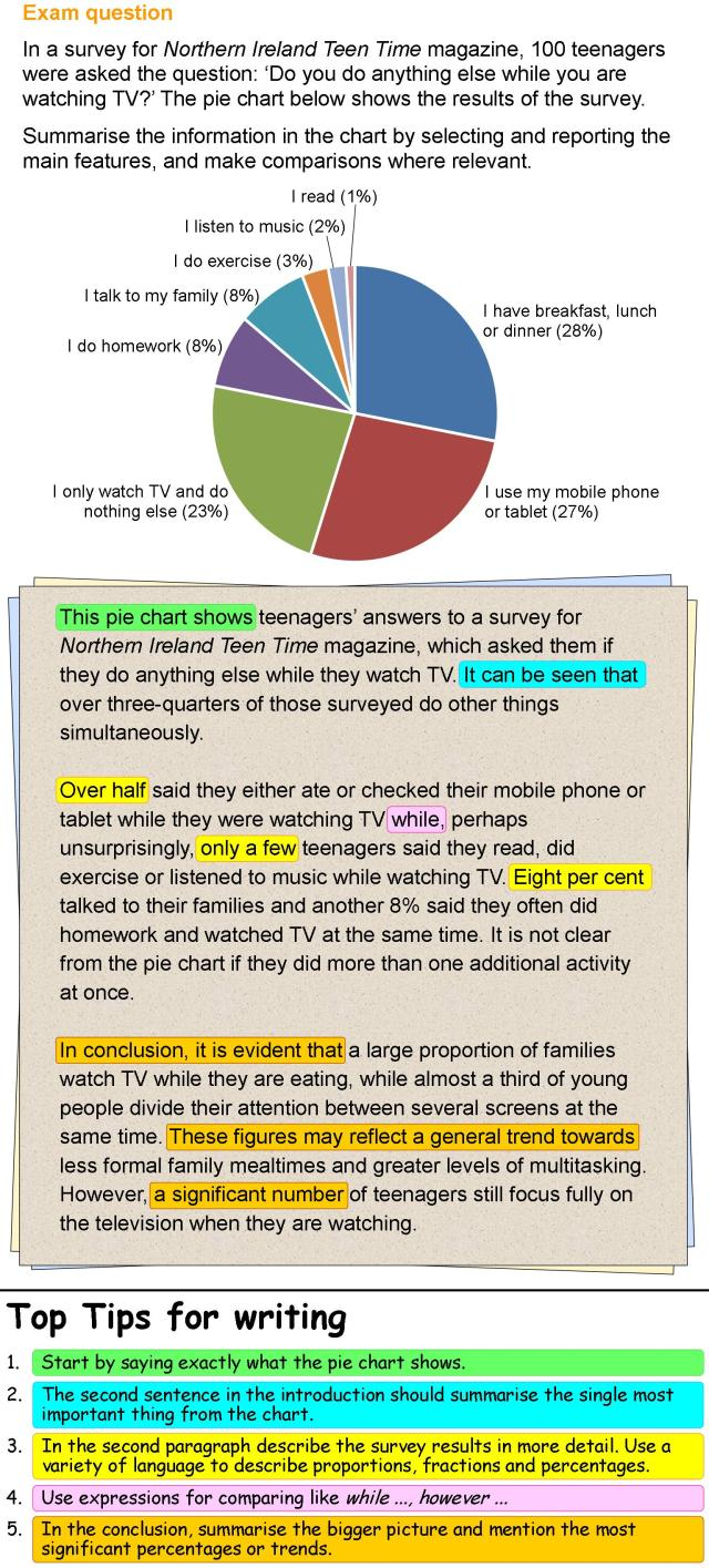 Writing about survey results  LearnEnglish Teens - British Council