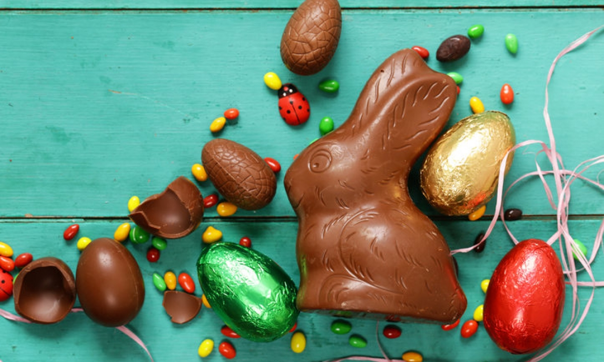 small resolution of Easter   LearnEnglish Teens - British Council