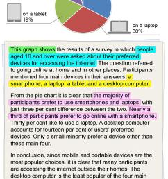 Writing about a pie chart   LearnEnglish Teens - British Council [ 3070 x 1535 Pixel ]