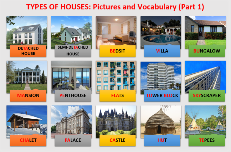 Types of Houses, Pictures and Vocabulary (Part 1), Learn English With Africa, January 2017-English Worksheets