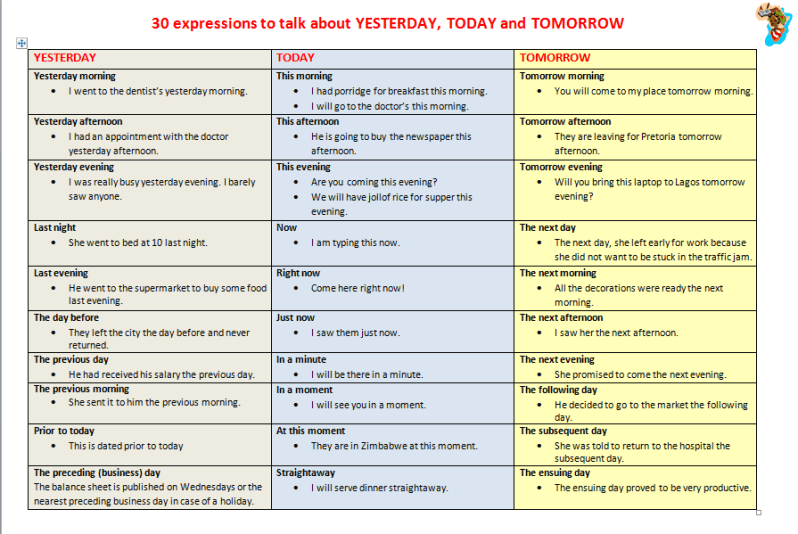 Worksheet: 30 ways of talking about Yesterday, Today and Tomorrow