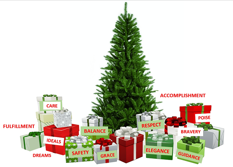 English Worksheets, Christmas Vocabulary, Christmas Presents, (Nine days before Christmas), Learn English With Africa, December 2016