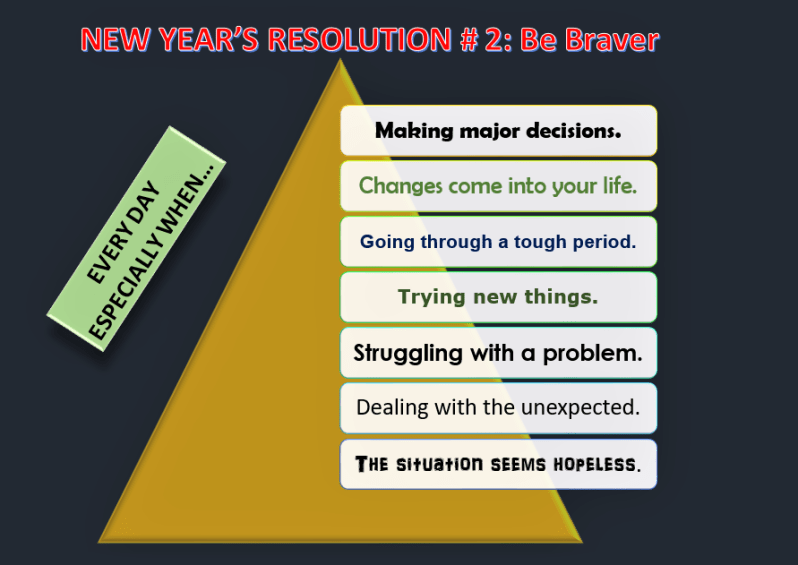 English Worksheets-New Year's Resolutions # 2, Be Braver, Learn English With Africa, December 2016