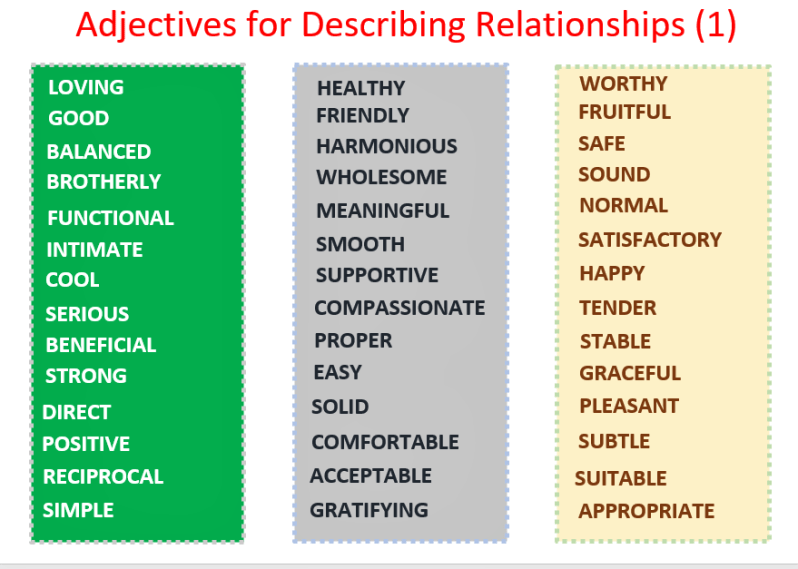 English Worksheets Adjectives For Describing Relationships Level A B Learn English With