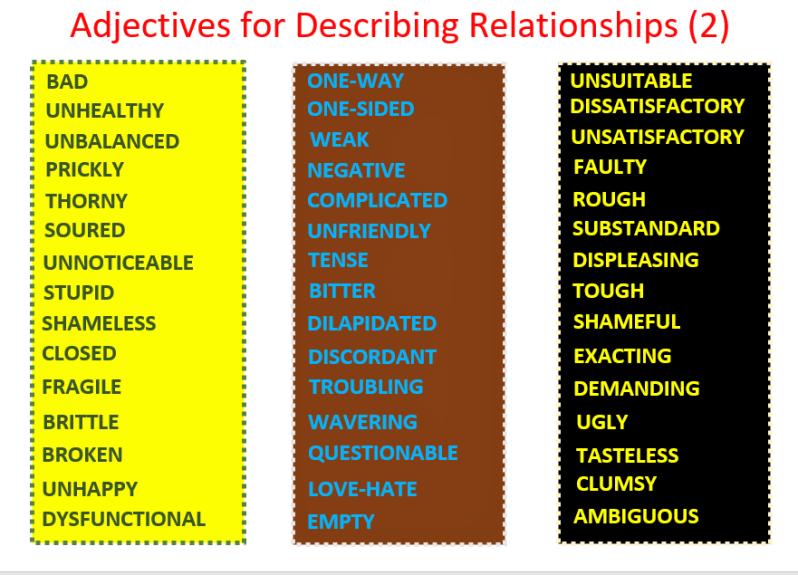 vocabulary for describing relationships adjectives comprehensive