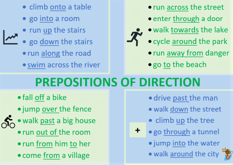Short Story, UNDER? (with Prepositions), Level B1-B2 - Learn