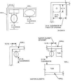 Minimum ceiling height for Minimum bedroom size code