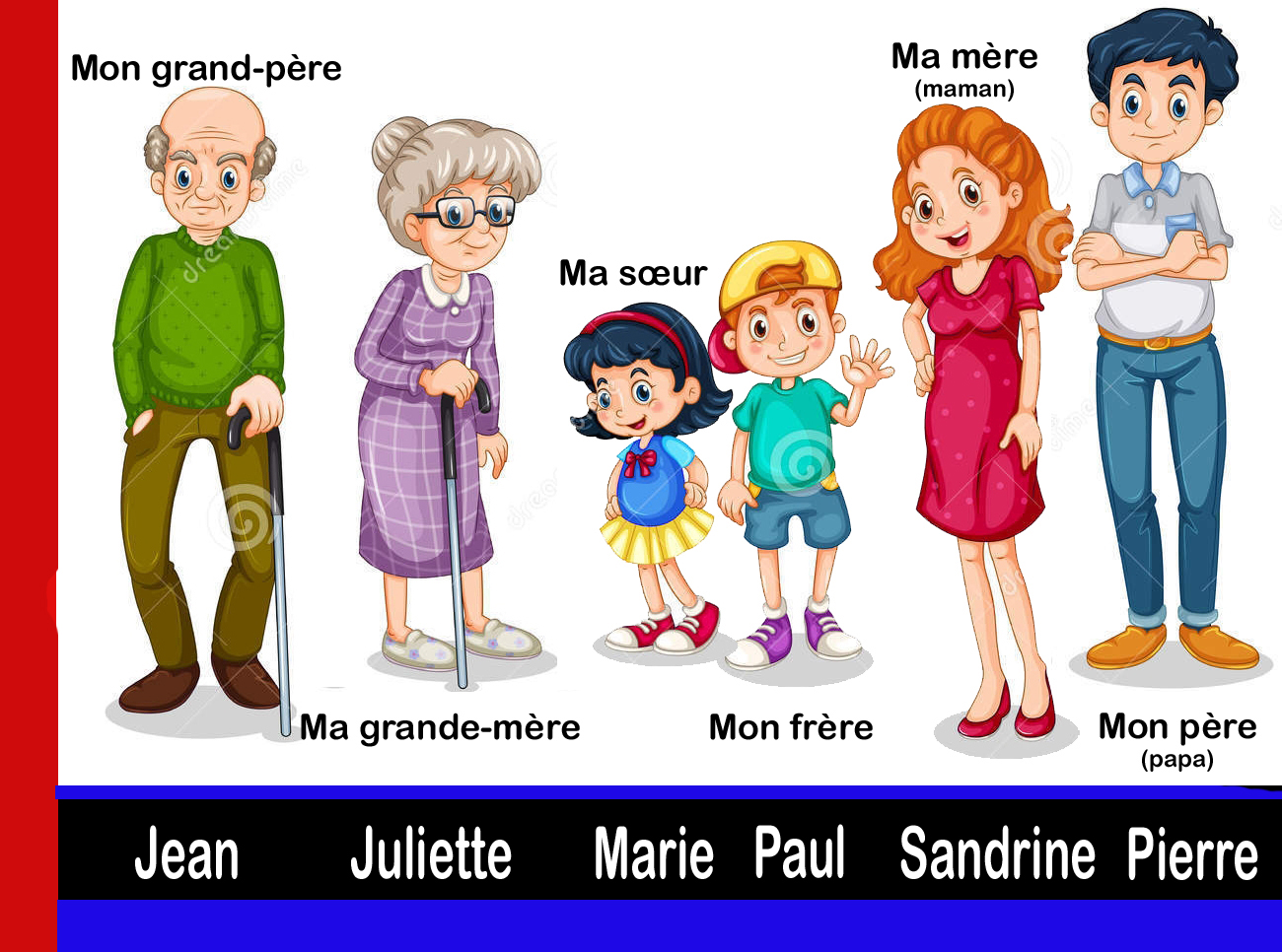 Ma Famille Learn French