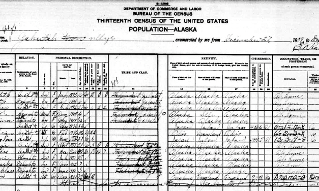 The 1910 Census – A Research Guide