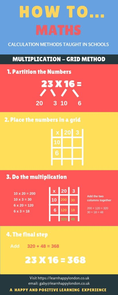 Primary Maths Grid Method