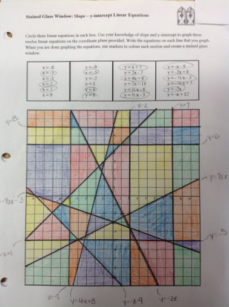 Stained Glass Slope Graphing Linear Equations Worksheet Answer Key : stained, glass, slope, graphing, linear, equations, worksheet, answer, Linear, Equation, Worksheet, Stained, Glass, Window, Answers, Tessshebaylo