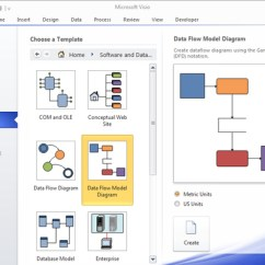 Visio Data Flow Model Diagram Mercury Outboard Parts Examining The Standard Template Microsoft 2010 Business