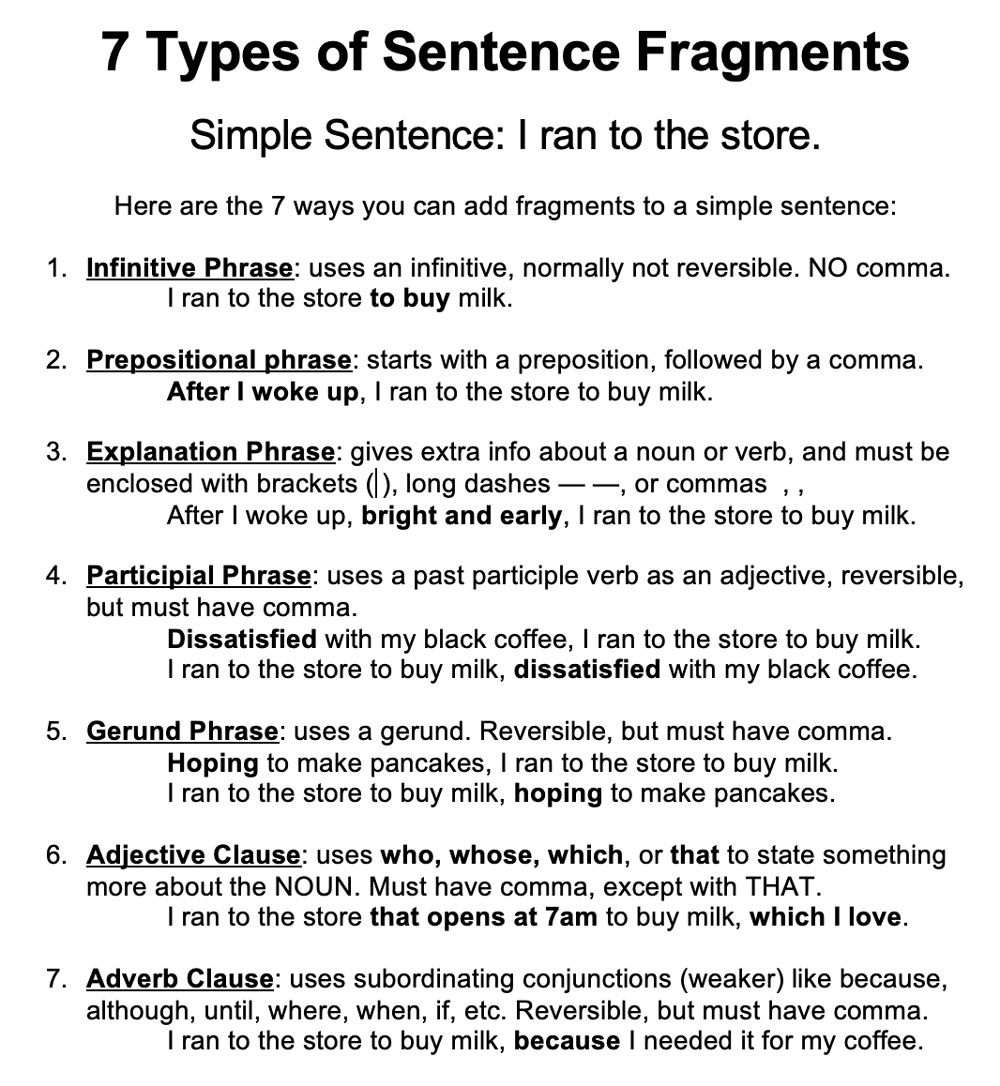 This cheatsheet contains the 7 types of sentence fragments: Prepositional phrase Appositional phrase Participial phrase Gerund phrase Infinitive phrase Adverb clause Adjective clause
