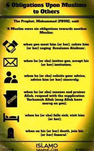 Hadith: 6 obligations