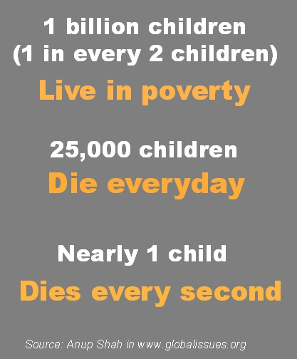 Image result for facts about world hunger
