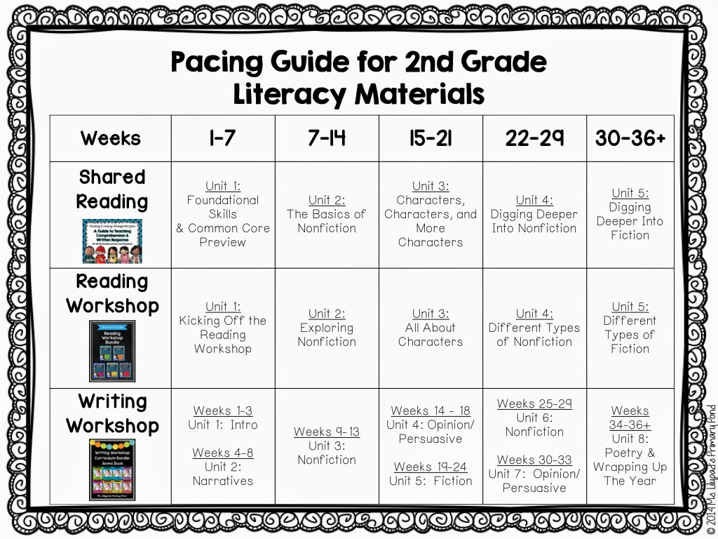 Second Grade Writing Workshop Curriculum