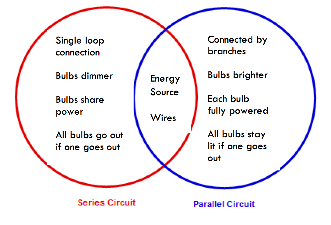 Between Series And Parallel Circuit Example Of Circuits Differences