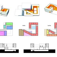 How To Design Architecture Diagram 2005 Suzuki Sv650 Wiring Development Diagrams Learning Ecologies Studio