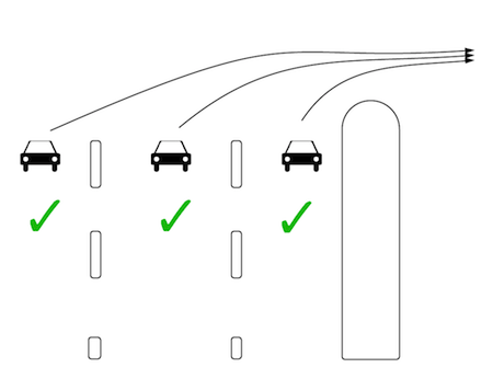 Unwritten Approved Lanes to Turn from
