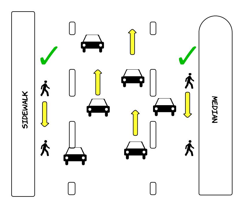 Unwritten Pedestrian Lanes - Final