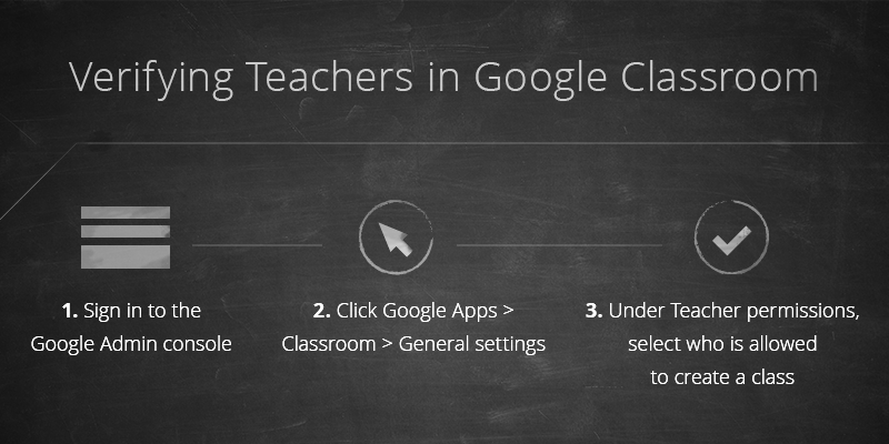 Verifying Teachers in Google Classroom