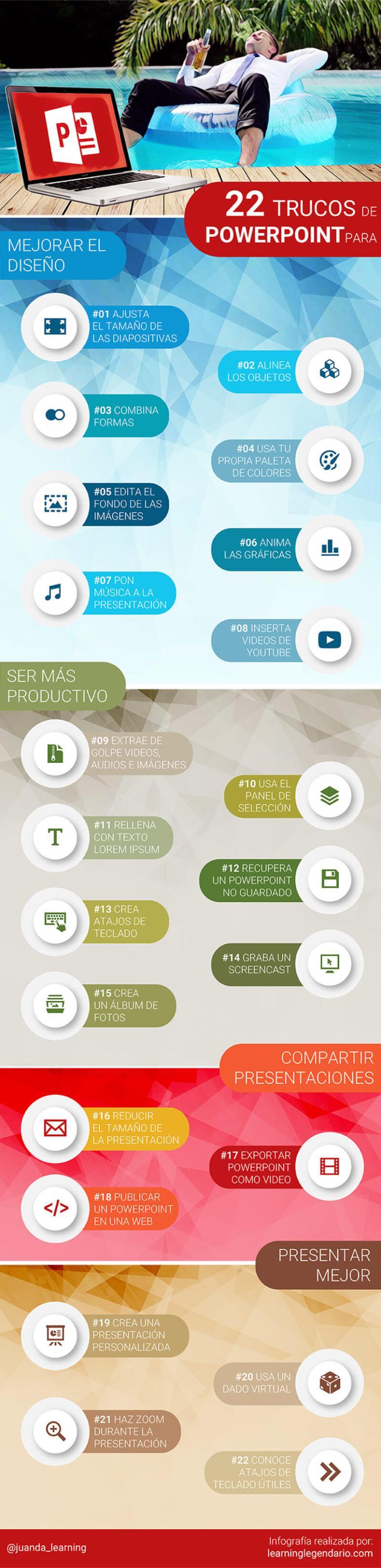 Infografía mejores trucos de PowerPoint