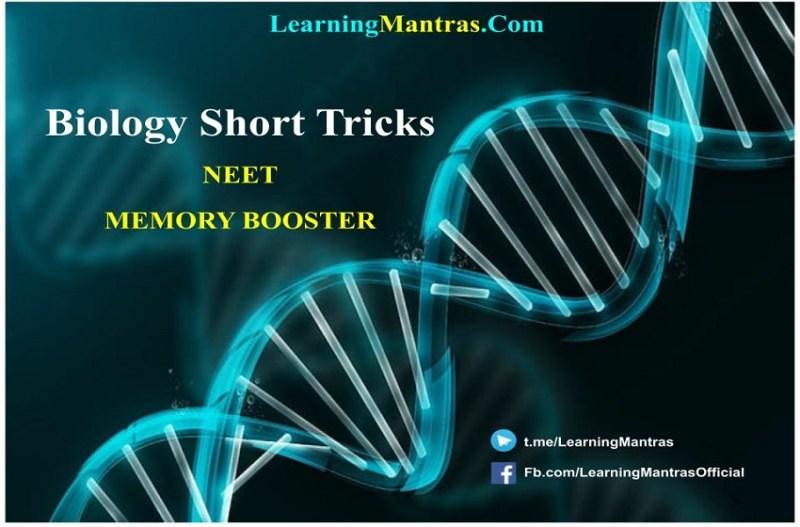 Biology Short Tricks
