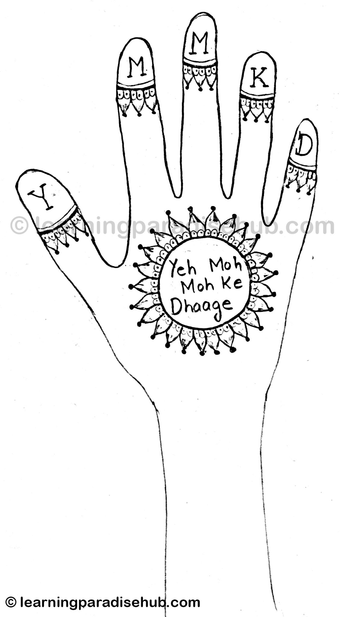 Mehndi Designs for Traditional wedding and eid festivals
