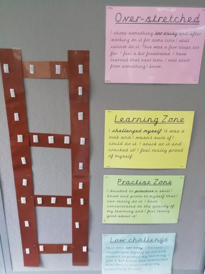 Learning Ladder - a visual tool that enables children to self-assess their own levels of challenge.