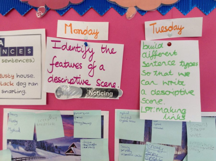 Linking learning muscles to displays
