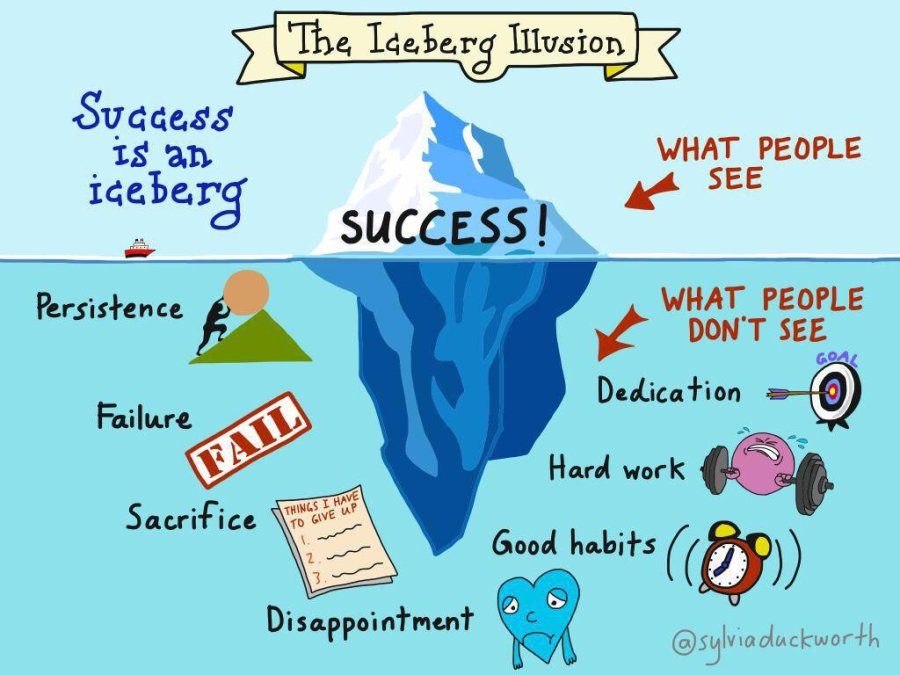 Sylvia Duckworth's iceburg sketchnote showing the hardwork behind challenging learning.