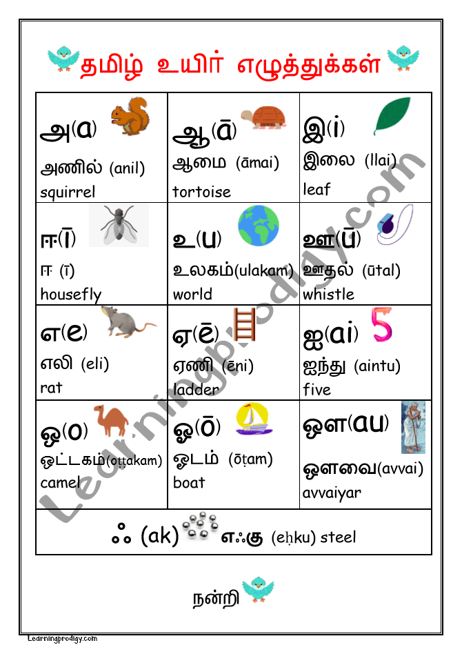 Tamil Vowels Chart With Pictures For Preschoolers|Tamil Alphabet Chart  LearningProdigy Tamil, Tamil Chart |
