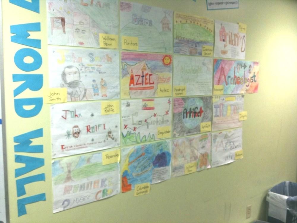 medium resolution of Vocabulary Strategies