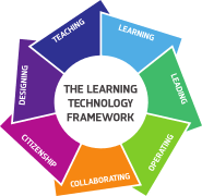Learning Technology Framework Logo