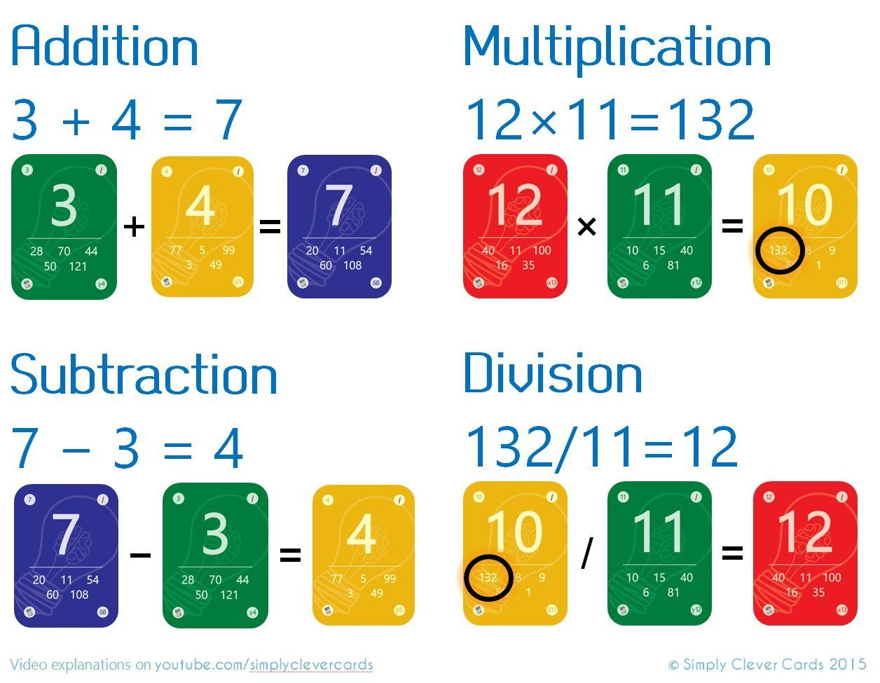 Multiplication And Division Flash Cards Cool Math Games