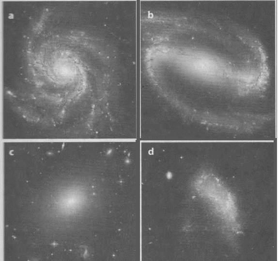 Macam-macam bentuk galaksi hasil pengamatan dari bumi: a. galaksi ral, b. galaksi spiral berpalang, c. galaksi elips, dan d. galaksi tak beraturan.