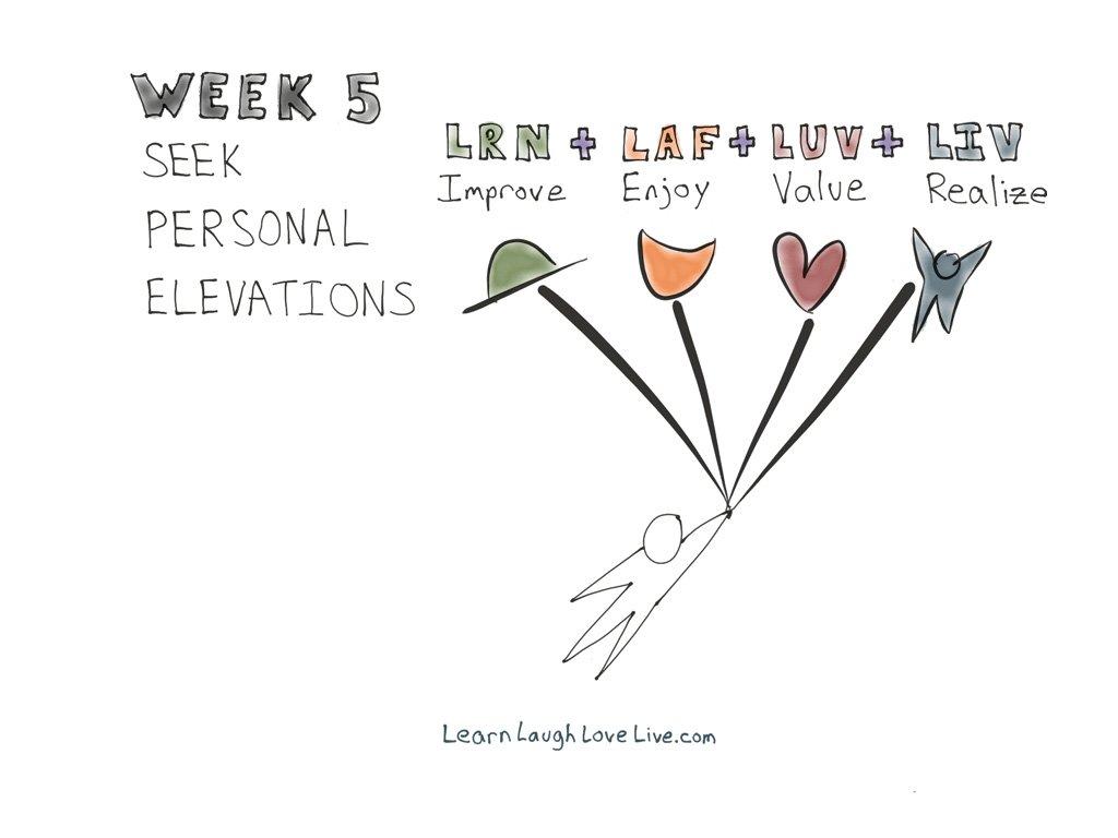 Path Seek personal elevations LRN LAF LUV LIV LYF Learn Laugh Love Live Life